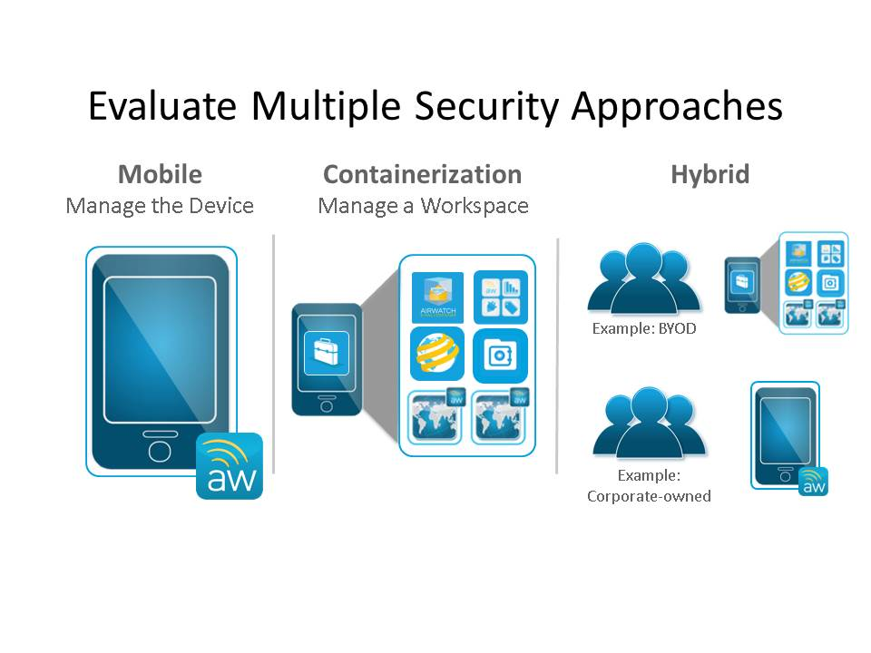 Evaluate Multiple Security Approaches